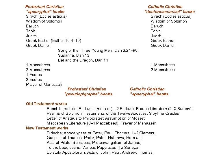 Protestant Christian Catholic Christian