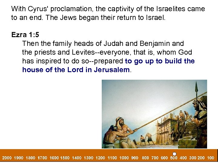 With Cyrus' proclamation, the captivity of the Israelites came to an end. The Jews