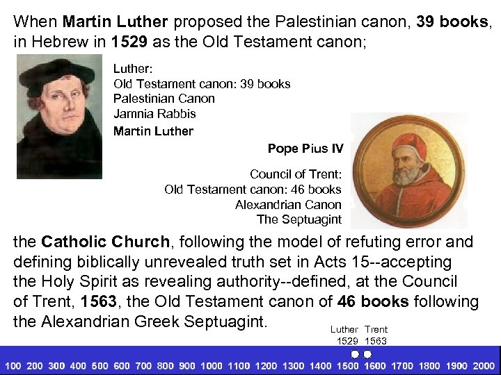 When Martin Luther proposed the Palestinian canon, 39 books, in Hebrew in 1529 as