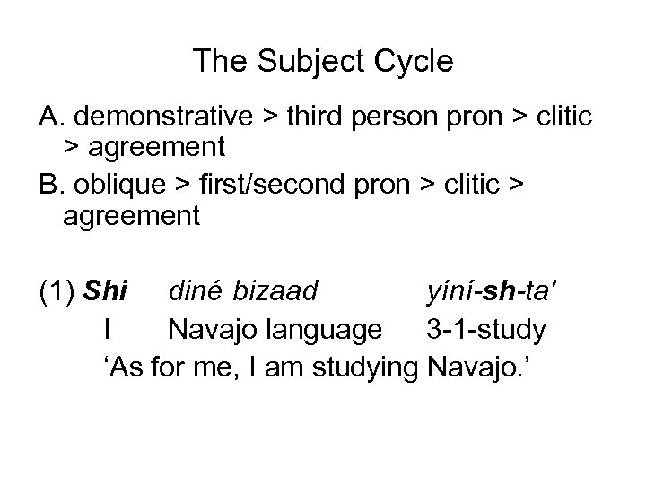 The Subject Cycle A. demonstrative > third person pron > clitic > agreement B.