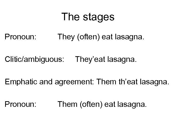 The stages Pronoun: They (often) eat lasagna. Clitic/ambiguous: They'eat lasagna. Emphatic and agreement: Them