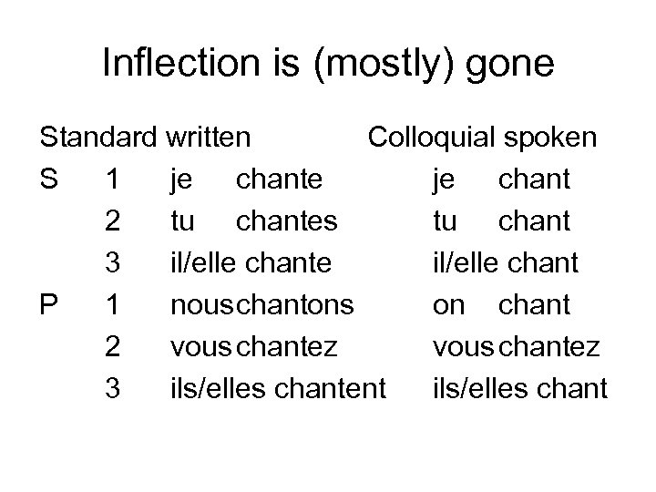 Inflection is (mostly) gone Standard written Colloquial spoken S 1 je chante je chant