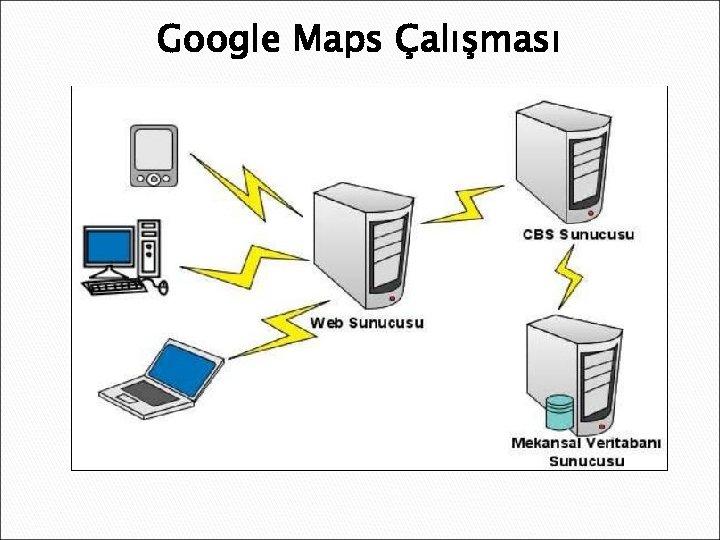 Google Maps Çalışması