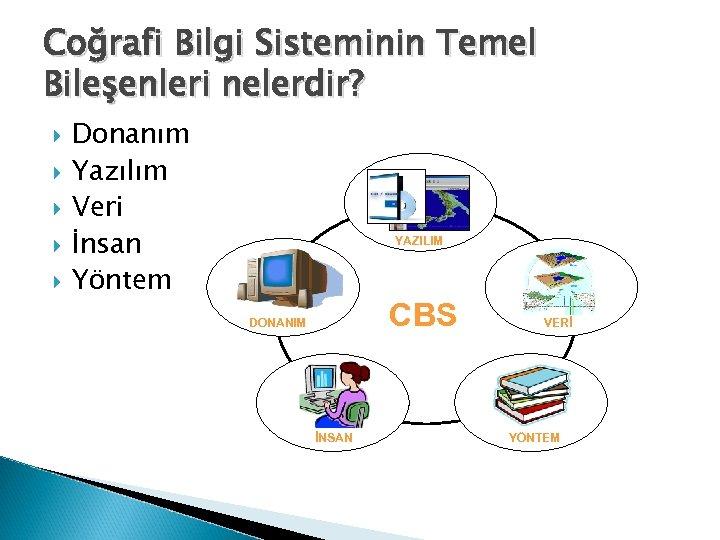 Coğrafi Bilgi Sisteminin Temel Bileşenleri nelerdir? Donanım Yazılım Veri İnsan Yöntem YAZILIM CBS DONANIM