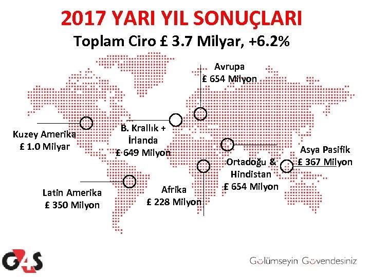 2017 YARI YIL SONUÇLARI Toplam Ciro £ 3. 7 Milyar, +6. 2% Avrupa £