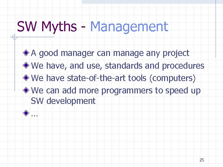 SW Myths - Management A good manager can manage any project We have, and