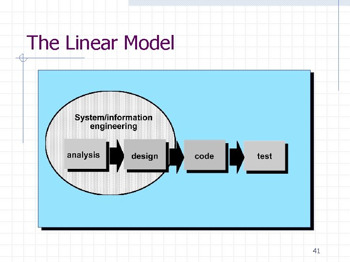 The Linear Model 41