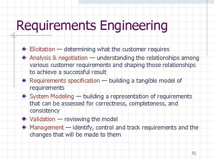 Requirements Engineering Elicitation — determining what the customer requires Analysis & negotiation — understanding