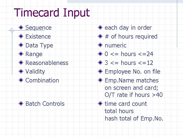 Timecard Input Sequence Existence Data Type Range Reasonableness Validity Combination Batch Controls each day