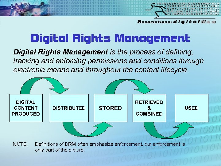 Digital Rights Management is the process of defining, tracking and enforcing permissions and conditions