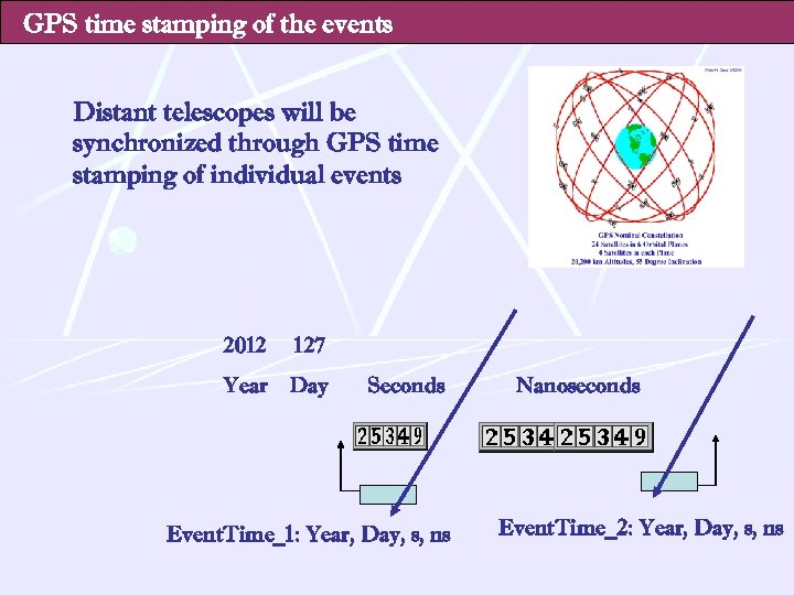 GPS time stamping of the events Distant telescopes will be synchronized through GPS time