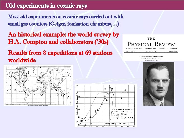 Old experiments in cosmic rays Most old experiments on cosmic rays carried out with
