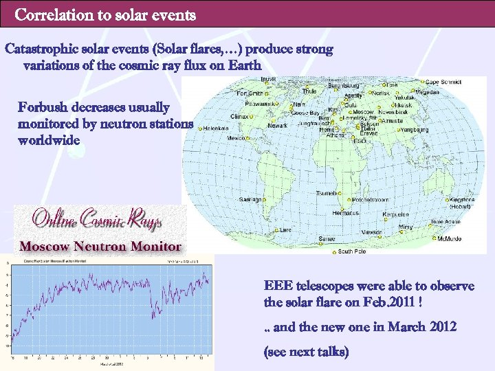 Correlation to solar events Catastrophic solar events (Solar flares, …) produce strong variations of