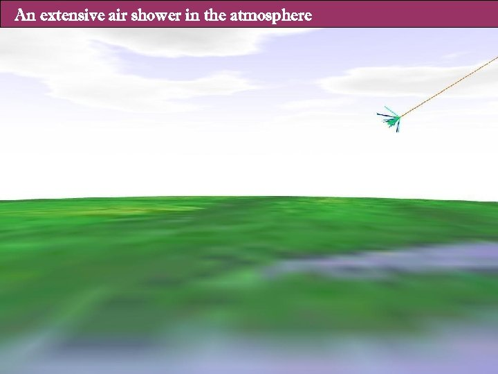An extensive air shower in the atmosphere