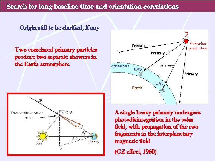 Search for long baseline time and orientation correlations Origin still to be clarified, if
