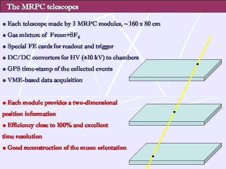 The MRPC telescopes ● Each telescope made by 3 MRPC modules, ~ 160 x
