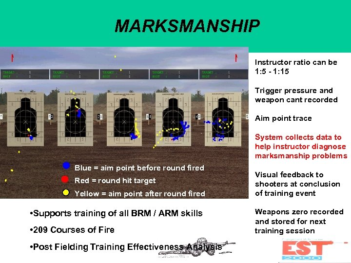 MARKSMANSHIP Instructor ratio can be 1: 5 - 1: 15 Trigger pressure and weapon