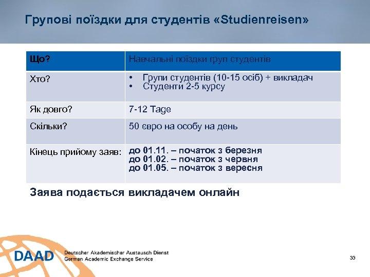 Групові поїздки для студентів «Studienreisen» Що? Навчальні поїздки груп студентів Хто? • • Як