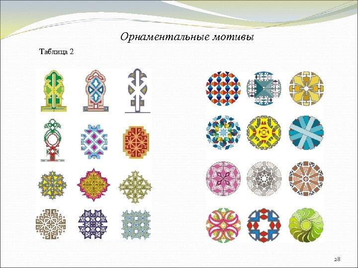 Орнаментальные мотивы Таблица 2 28