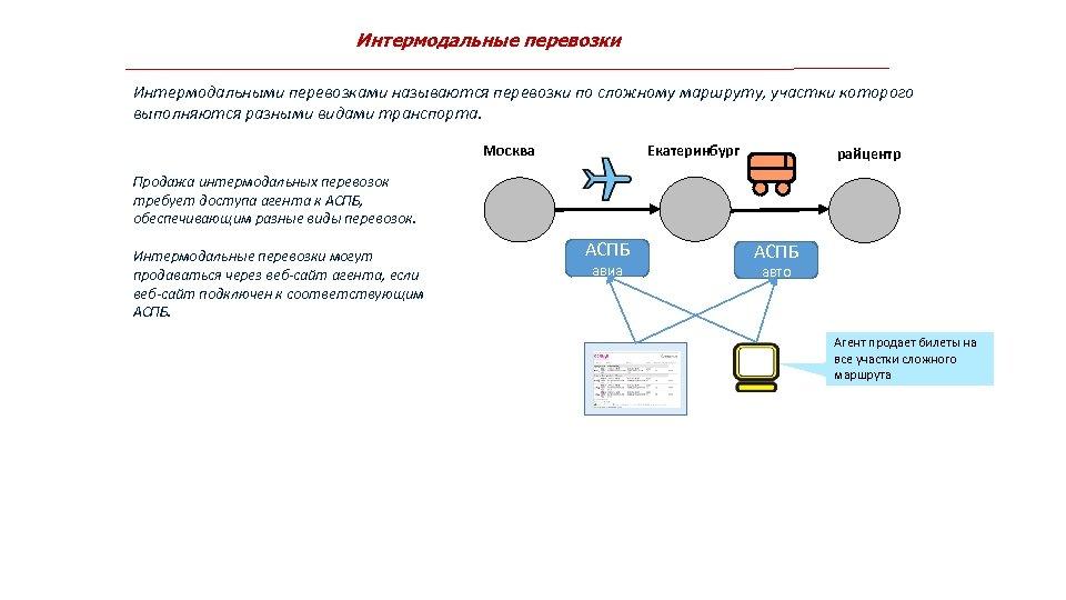Интермодальные перевозки Интермодальными перевозками называются перевозки по сложному маршруту, участки которого выполняются разными видами