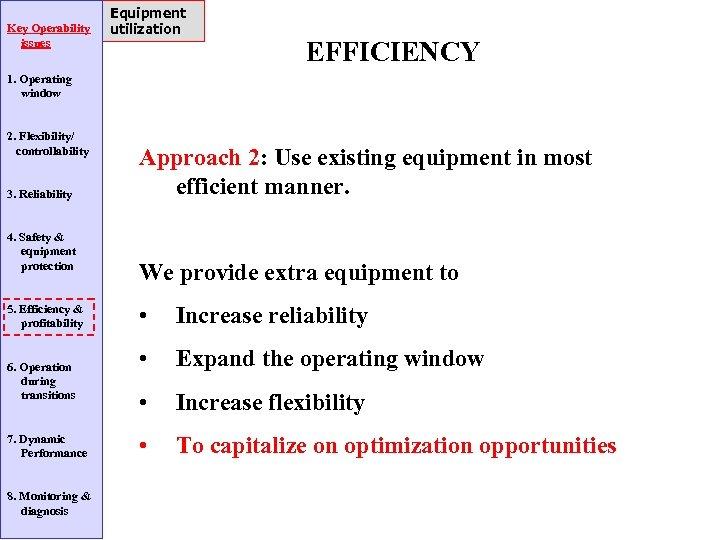Key Operability issues Equipment utilization EFFICIENCY 1. Operating window 2. Flexibility/ controllability 3. Reliability