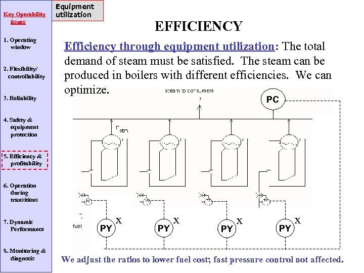 Key Operability issues 1. Operating window 2. Flexibility/ controllability 3. Reliability Equipment utilization EFFICIENCY