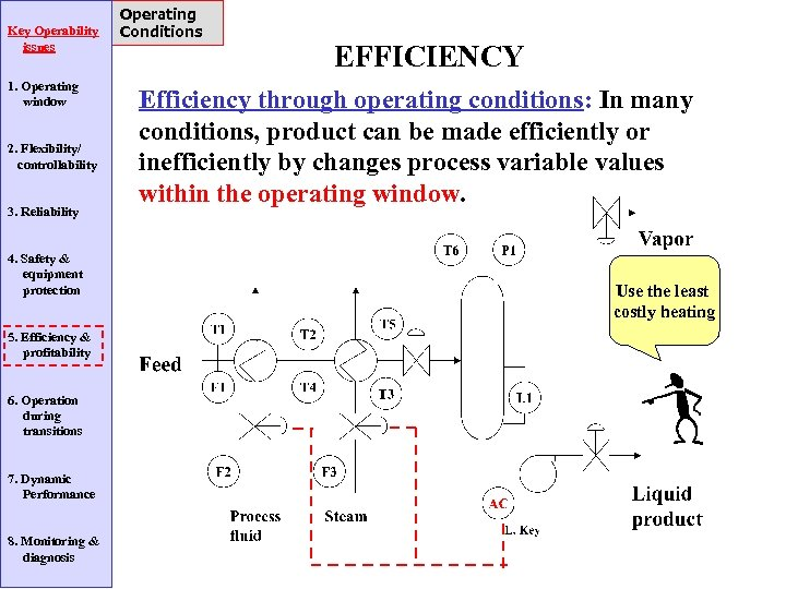 Key Operability issues 1. Operating window 2. Flexibility/ controllability 3. Reliability 4. Safety &