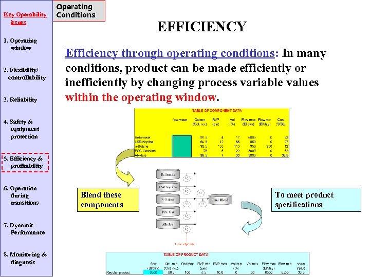 Key Operability issues 1. Operating window 2. Flexibility/ controllability 3. Reliability Operating Conditions EFFICIENCY
