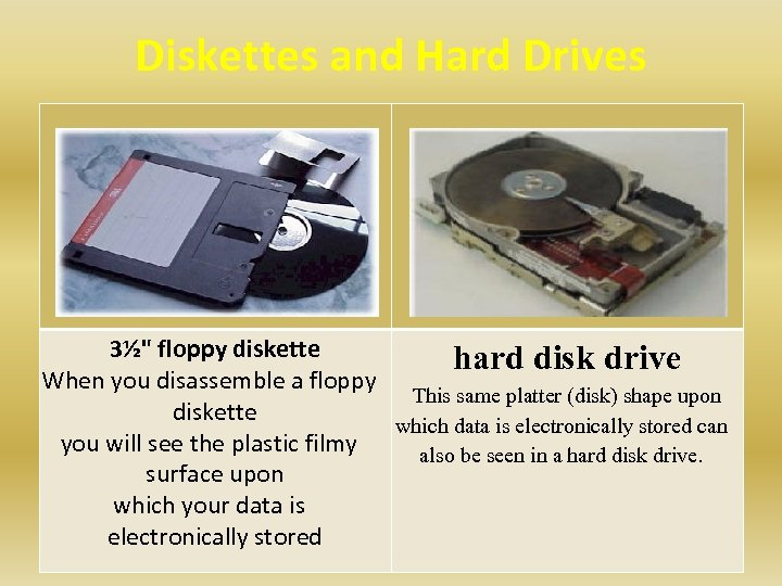 Diskettes and Hard Drives 3½