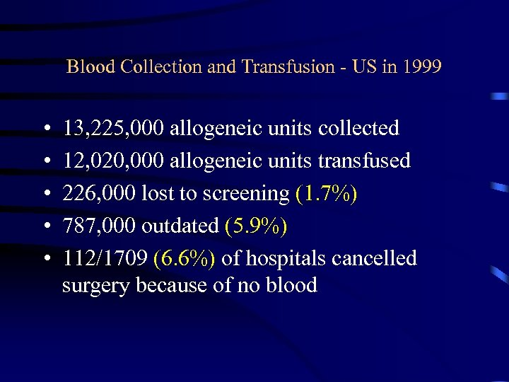 Blood Collection and Transfusion - US in 1999 • • • 13, 225, 000