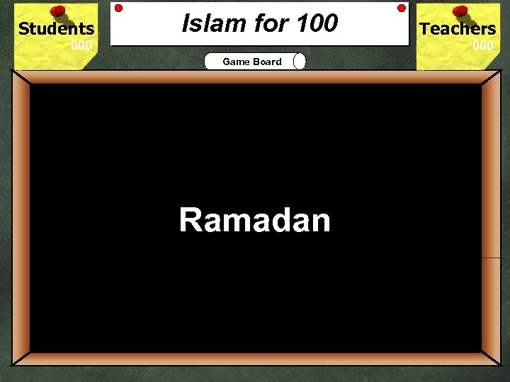Students Islam for 100 Teachers Game Board 100 What Islam holiday requires Ramadan fasting?