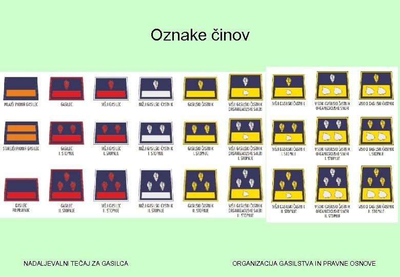 Oznake činov NADALJEVALNI TEČAJ ZA GASILCA ORGANIZACIJA GASILSTVA IN PRAVNE OSNOVE