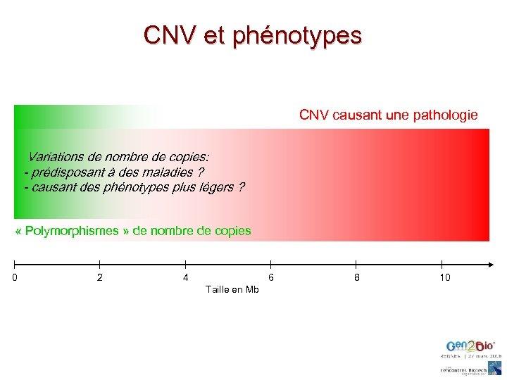 CNV et phénotypes CNV causant une pathologie Variations de nombre de copies: - prédisposant
