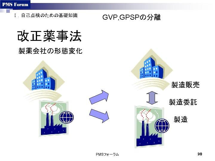 Ⅰ.自己点検のための基礎知識 GVP, GPSPの分離 改正薬事法 製薬会社の形態変化      製造販売 製造委託  製造 PMSフォーラム 30