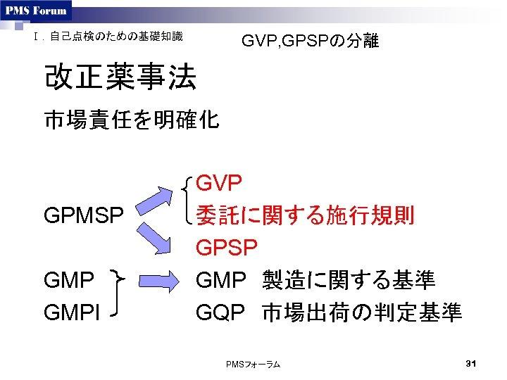 Ⅰ.自己点検のための基礎知識 GVP, GPSPの分離 改正薬事法 市場責任を明確化 GPMSP GMPI GVP 委託に関する施行規則 GPSP GMP 製造に関する基準 GQP 市場出荷の判定基準 PMSフォーラム 31