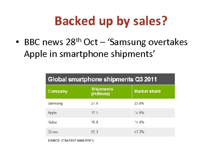 Backed up by sales? • BBC news 28 th Oct – 'Samsung overtakes Apple