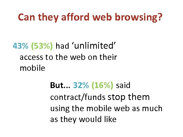 Can they afford web browsing? 43% (53%) had 'unlimited' access to the web on