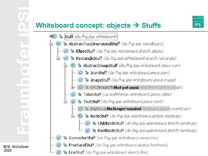 Whiteboard concept: objects Stuffs Not yet used No longer needed © M. Mühlpfordt 2006