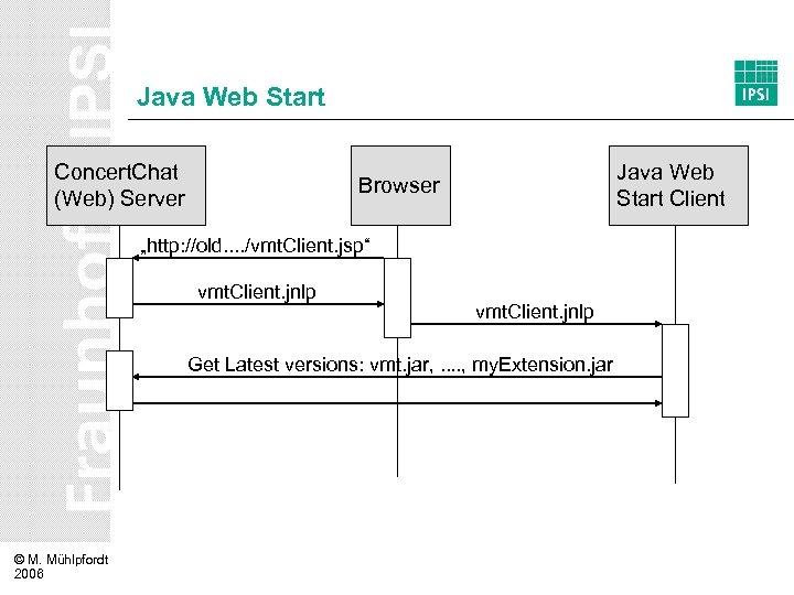 """Java Web Start Concert. Chat (Web) Server Java Web Start Client Browser """"http: //old."""