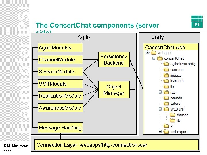 The Concert. Chat components (server side) Jetty Agilo Modules Channel. Module Persistency Backend Concert.
