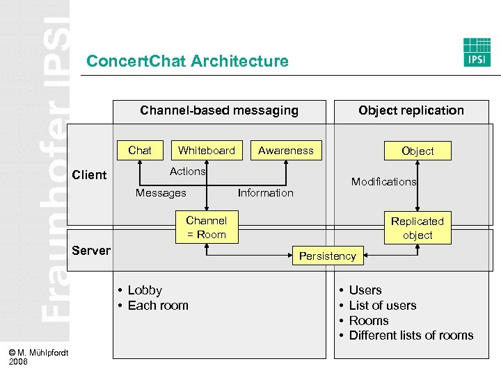 Concert. Chat Architecture Channel-based messaging Chat Client Whiteboard Object replication Awareness Object Actions Messages
