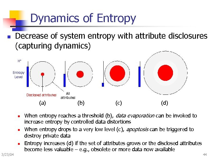 Dynamics of Entropy Decrease of system entropy with attribute disclosures (capturing dynamics) n H*