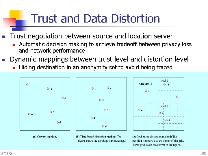 Trust and Data Distortion n Trust negotiation between source and location server n n
