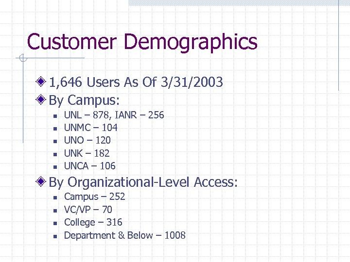 Customer Demographics 1, 646 Users As Of 3/31/2003 By Campus: n n n UNL