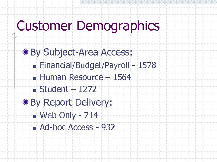 Customer Demographics By Subject-Area Access: n n n Financial/Budget/Payroll - 1578 Human Resource –