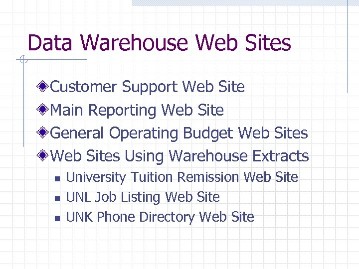 Data Warehouse Web Sites Customer Support Web Site Main Reporting Web Site General Operating