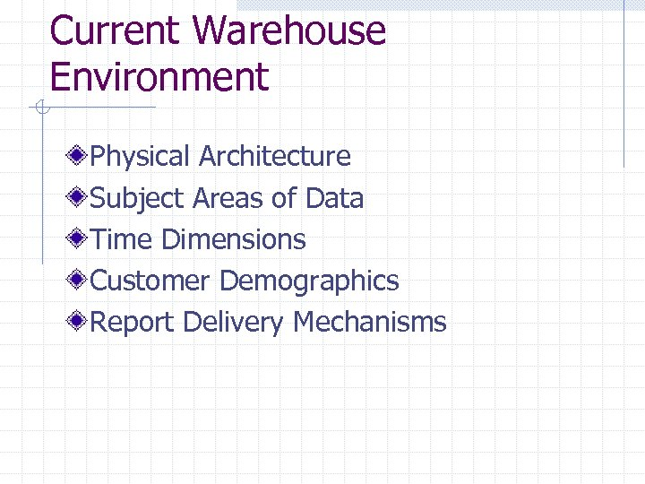 Current Warehouse Environment Physical Architecture Subject Areas of Data Time Dimensions Customer Demographics Report
