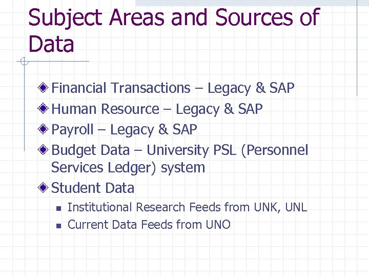 Subject Areas and Sources of Data Financial Transactions – Legacy & SAP Human Resource