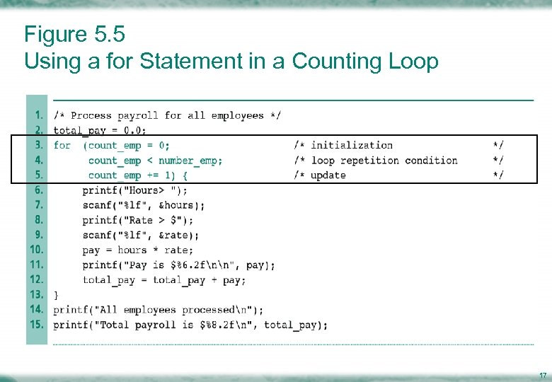 Figure 5. 5 Using a for Statement in a Counting Loop 17