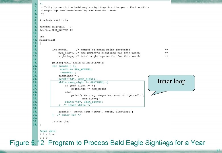 Inner loop Figure 5. 12 Program to Process Bald Eagle Sightings for a Year
